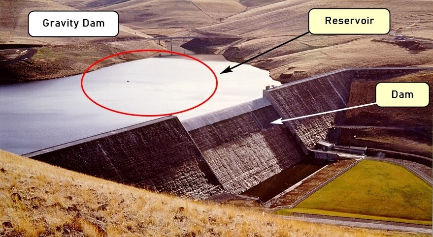 Difference Between Dam and Reservoir