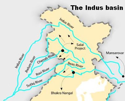 The Indus river basin