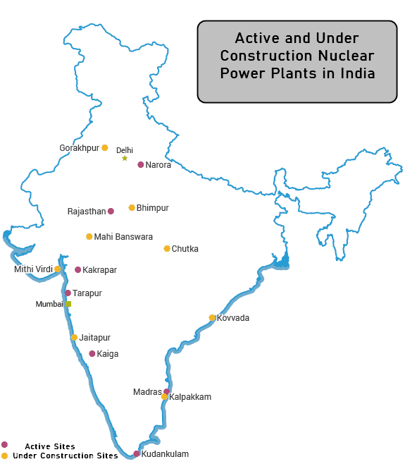 Active and Under Construction Nuclear Power Plants in India