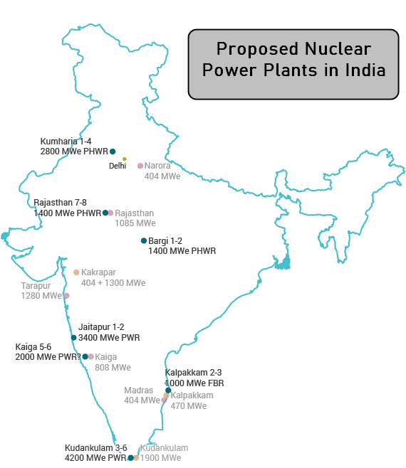 Proposed Nuclear Power Plants in India