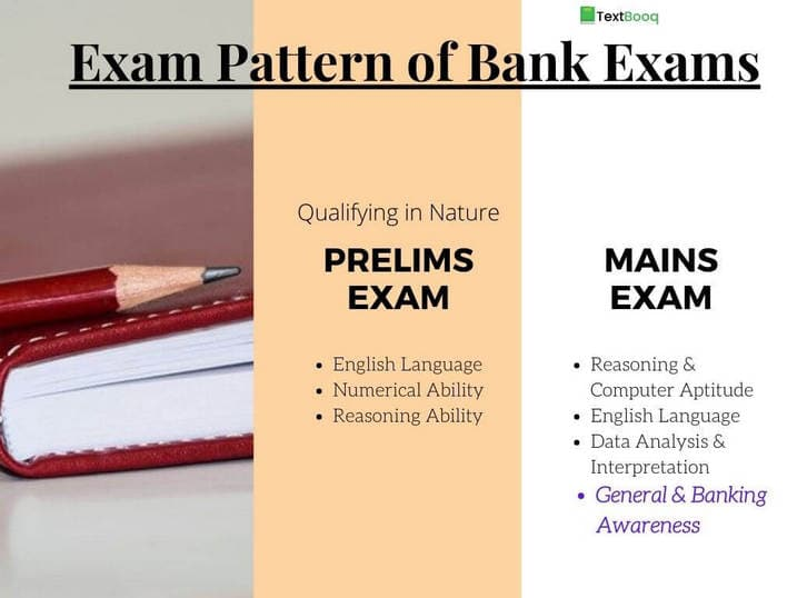 Exam Pattern of Bank Exams