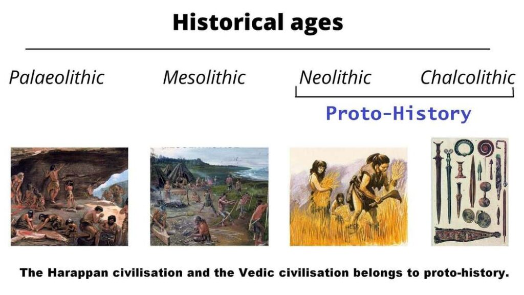 Historical ages